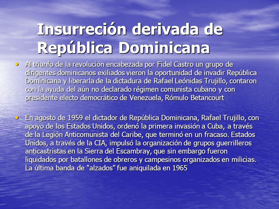Insurreción derivada de República Dominicana