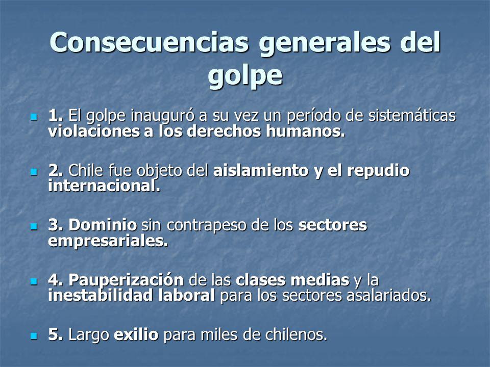 Consecuencias generales del golpe
