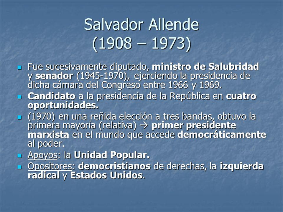 Salvador Allende (1908 – 1973)