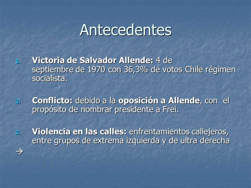 Antecedentes Victoria de Salvador Allende: 4 de septiembre de 1970 con 36,3% de votos Chile régimen socialista.