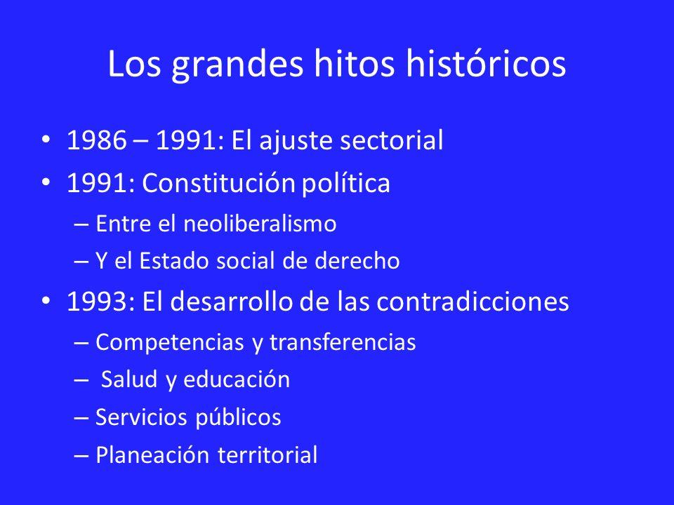Los grandes hitos históricos
