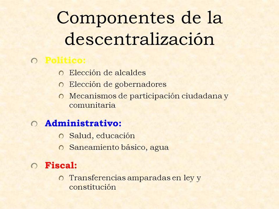 Componentes de la descentralización