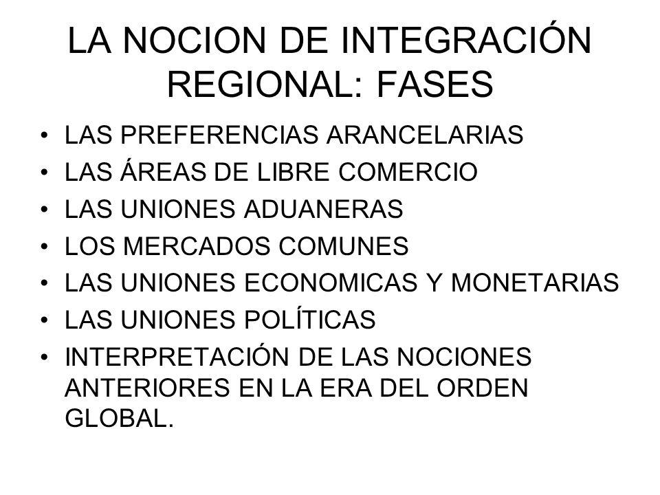 LA NOCION DE INTEGRACIÓN REGIONAL: FASES