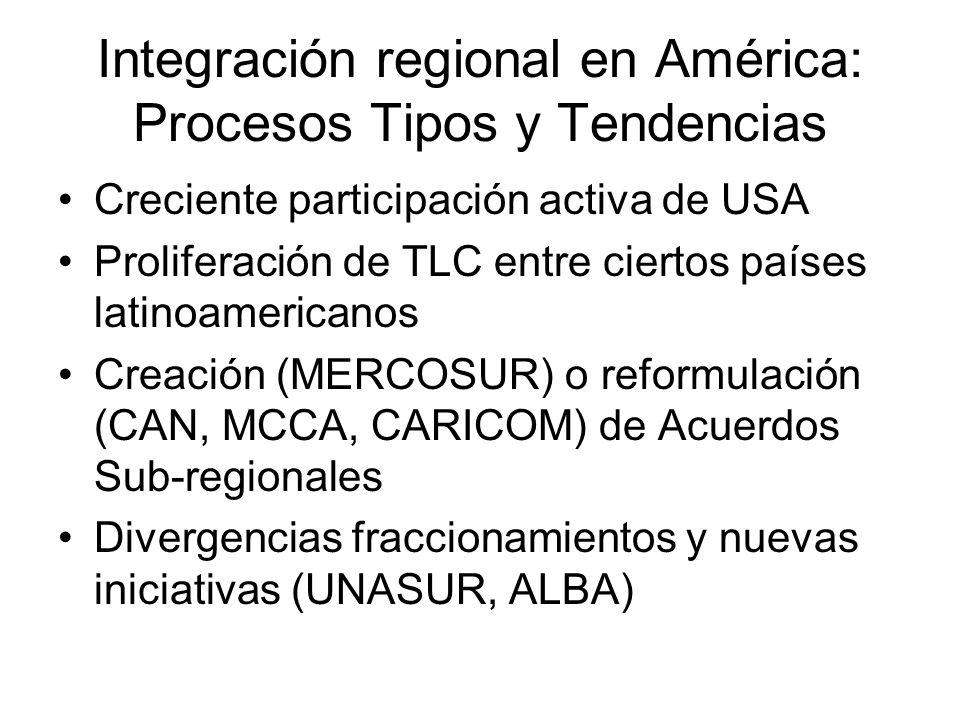 Integración regional en América: Procesos Tipos y Tendencias
