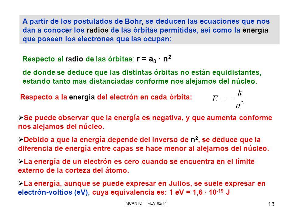Respecto al radio de las órbitas: r = a0 ∙ n2