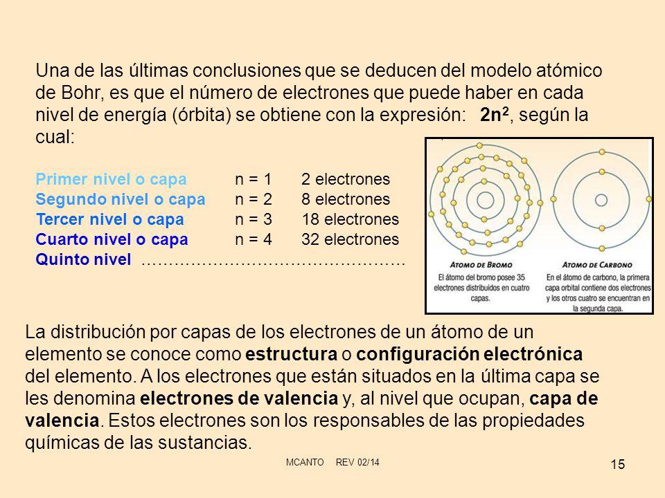 Una de las últimas conclusiones que se deducen del modelo atómico de Bohr, es que el número de electrones que puede haber en cada nivel de energía (órbita) se obtiene con la expresión: 2n2, según la cual: