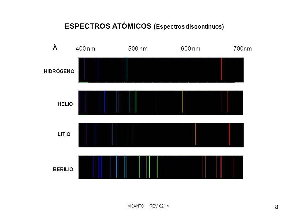 ESPECTROS ATÓMICOS (Espectros discontinuos)