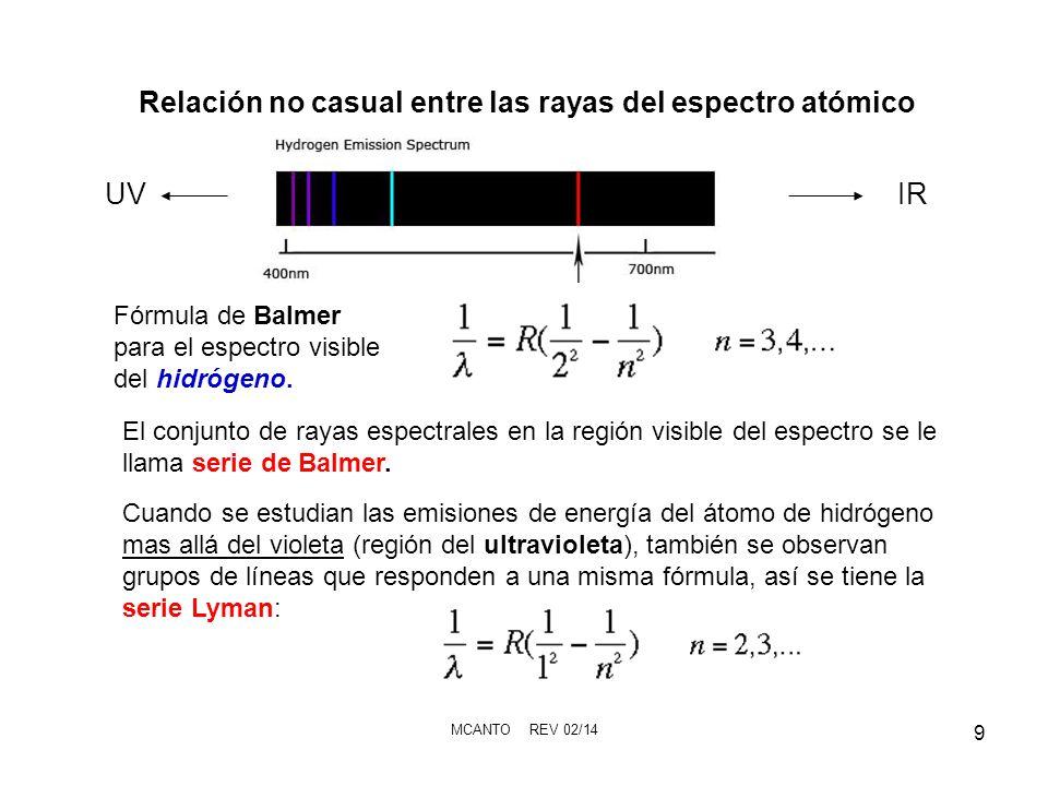Relación no casual entre las rayas del espectro atómico
