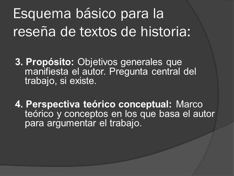 Esquema básico para la reseña de textos de historia: