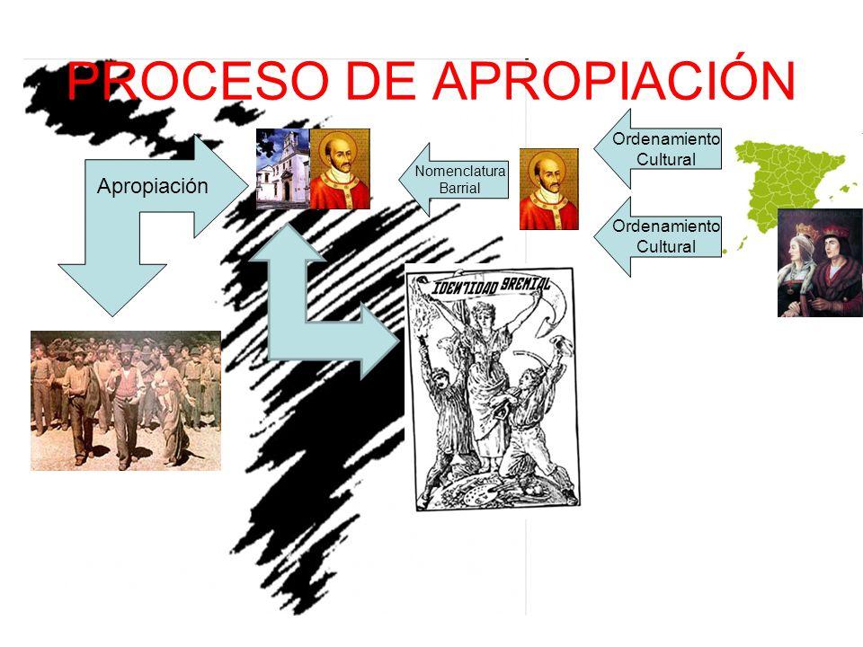 PROCESO DE APROPIACIÓN