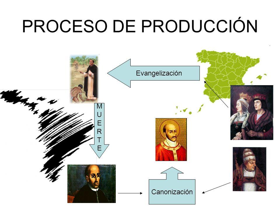 PROCESO DE PRODUCCIÓN Evangelización M U E R T Canonización