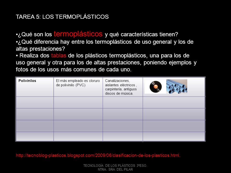 TECNOLOGÍA DE LOS PLÁSTICOS 3ºESO. NTRA. SRA. DEL PILAR