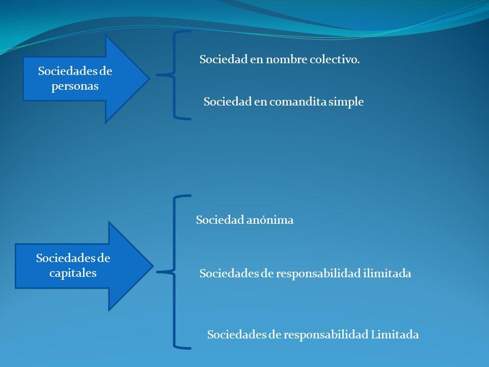 Sociedades de personas Sociedad en nombre colectivo.