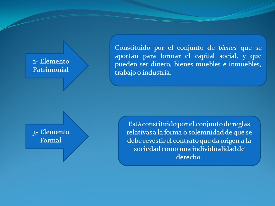 2- Elemento Patrimonial