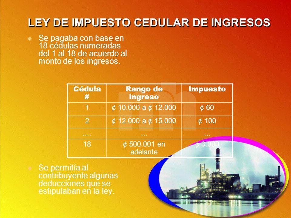 LEY DE IMPUESTO CEDULAR DE INGRESOS