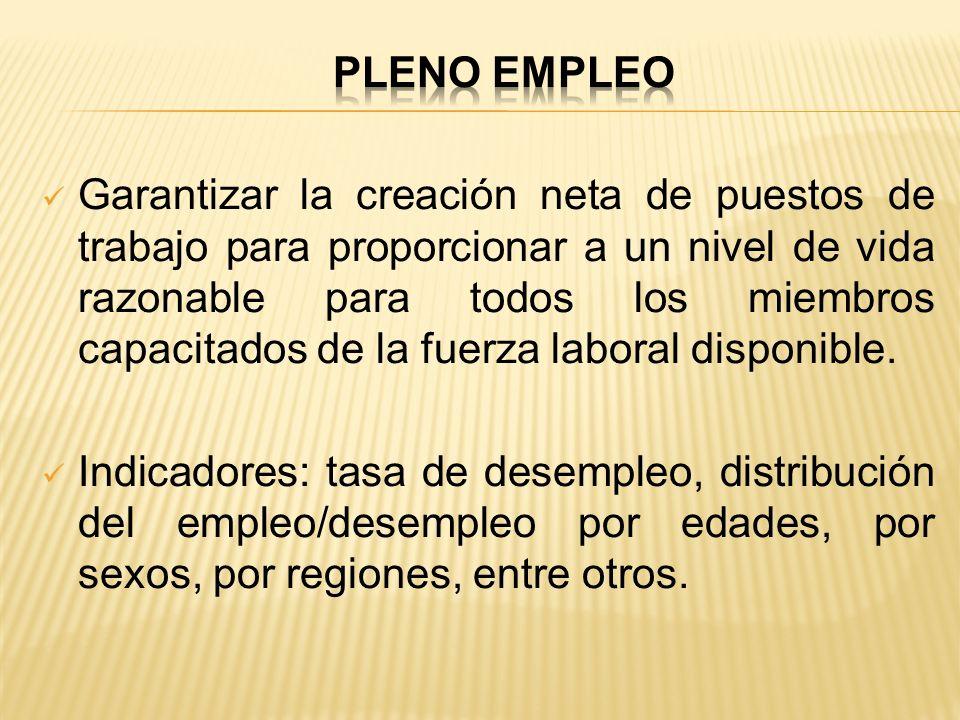Pleno empleo