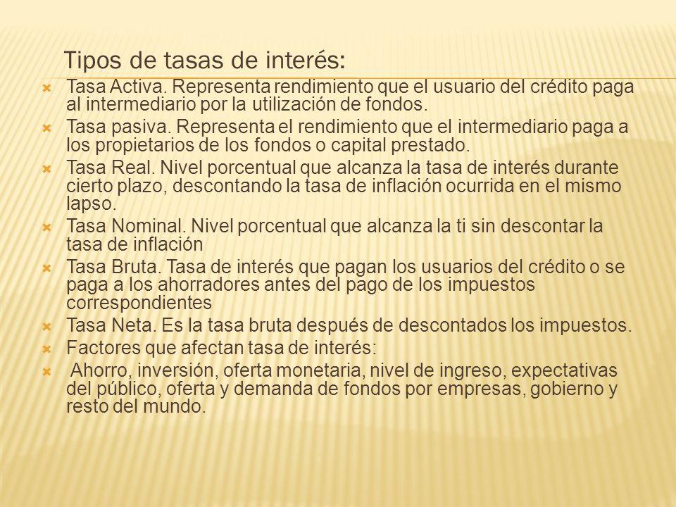 Tipos de tasas de interés: