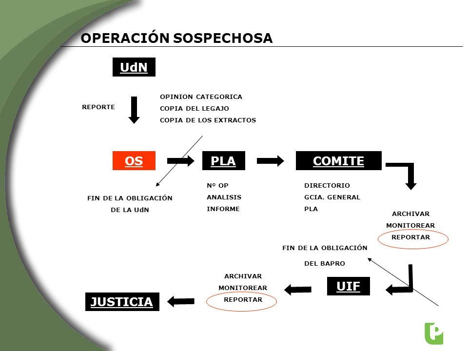 OPERACIÓN SOSPECHOSA UdN OS PLA COMITE UIF JUSTICIA OPINION CATEGORICA