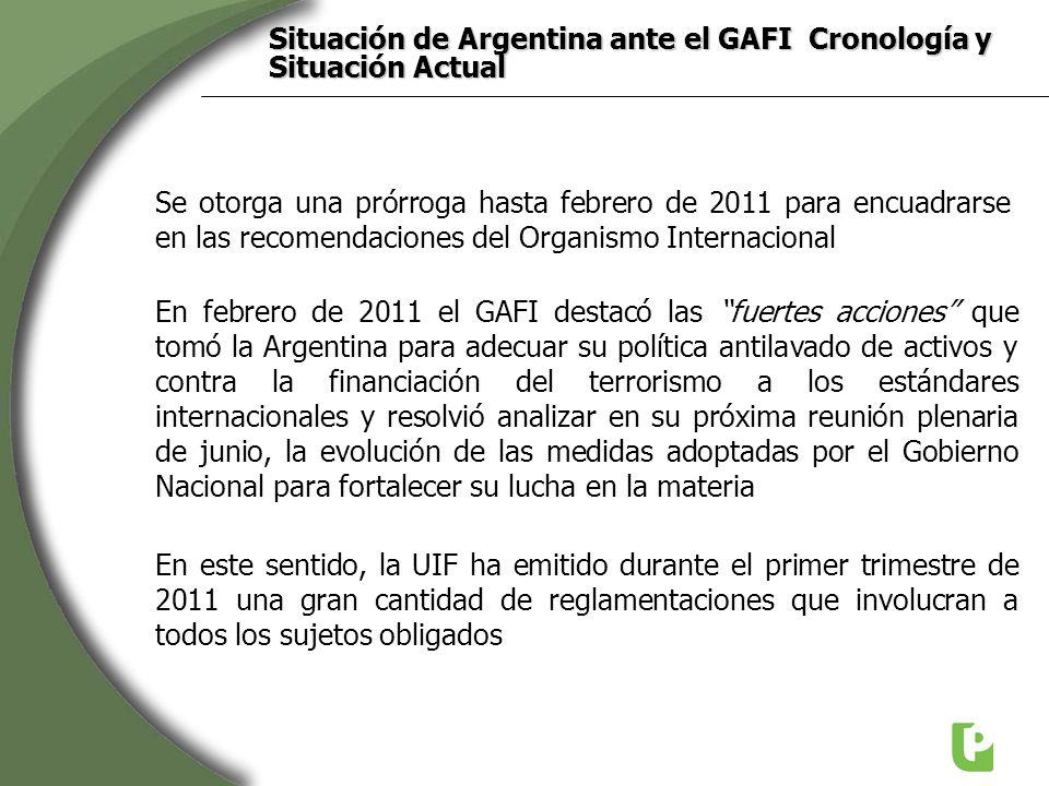 Situación de Argentina ante el GAFI Cronología y Situación Actual