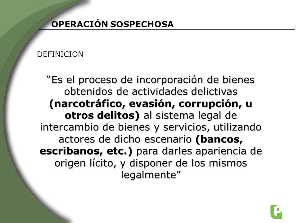 OPERACIÓN SOSPECHOSA DEFINICION.