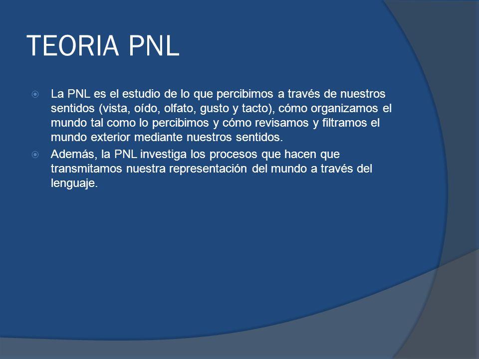 TEORIA PNL
