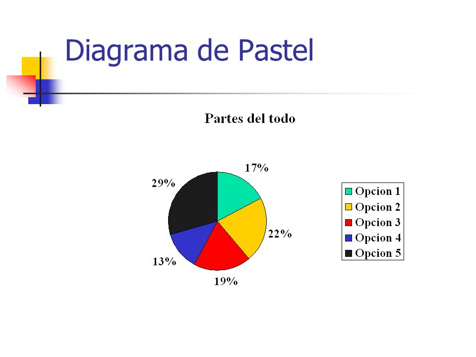 ESTADISTICA DRA. CAROLINA ALEMAN ORTEGA - ppt descargar