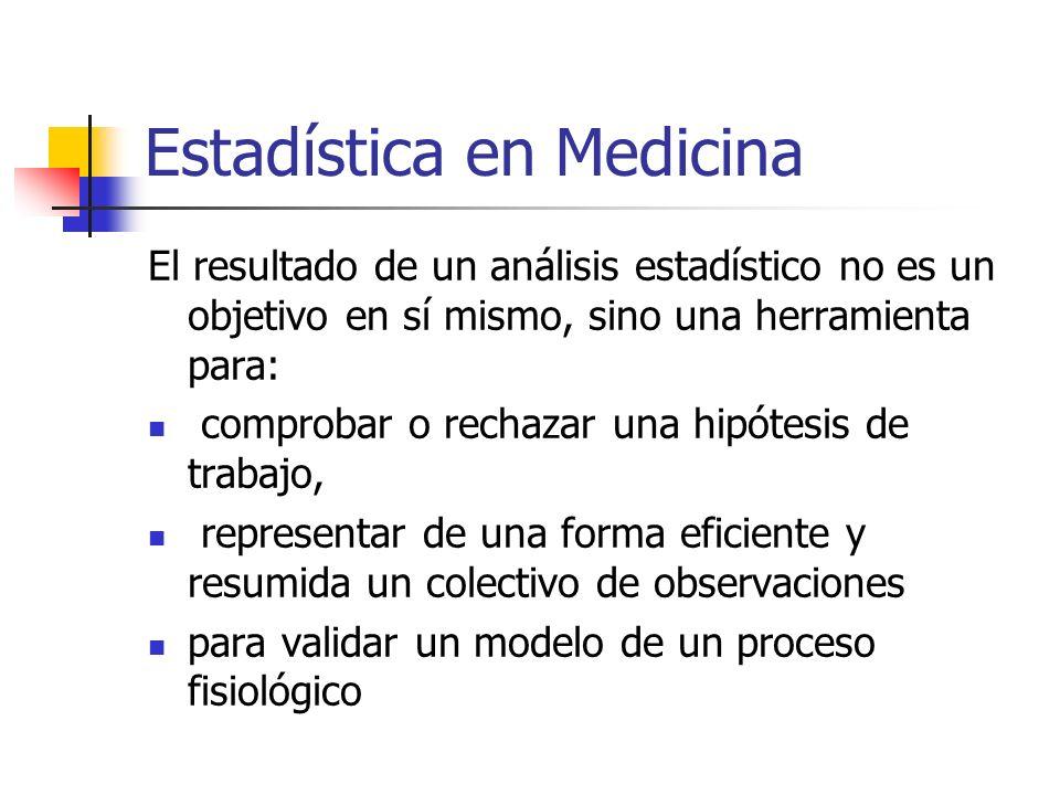 Estadística en Medicina