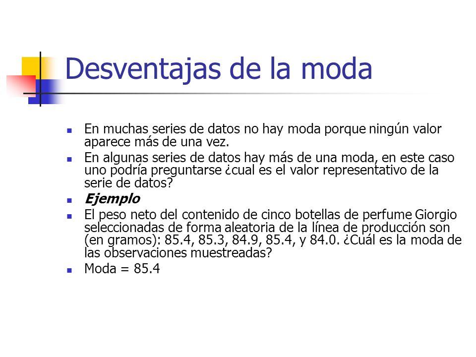 Desventajas de la moda En muchas series de datos no hay moda porque ningún valor aparece más de una vez.