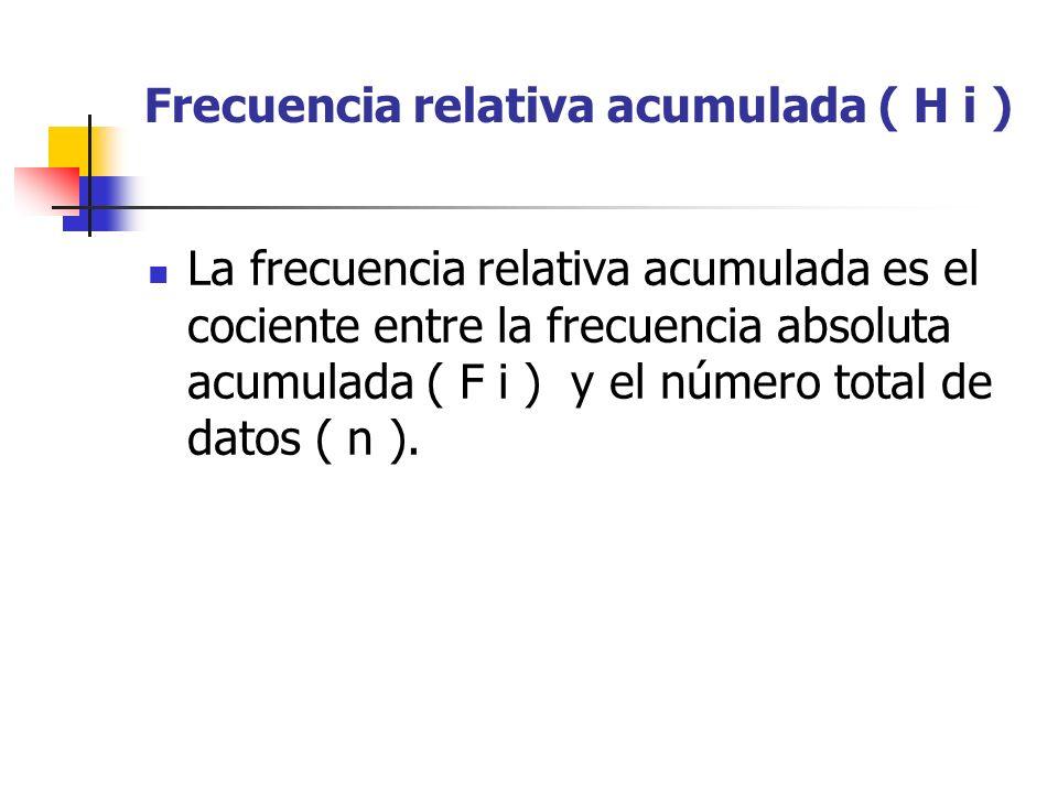 Frecuencia relativa acumulada ( H i )