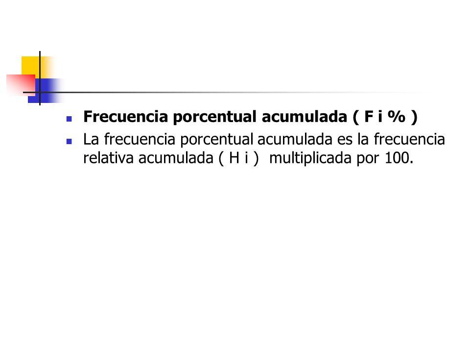 Frecuencia porcentual acumulada ( F i % )