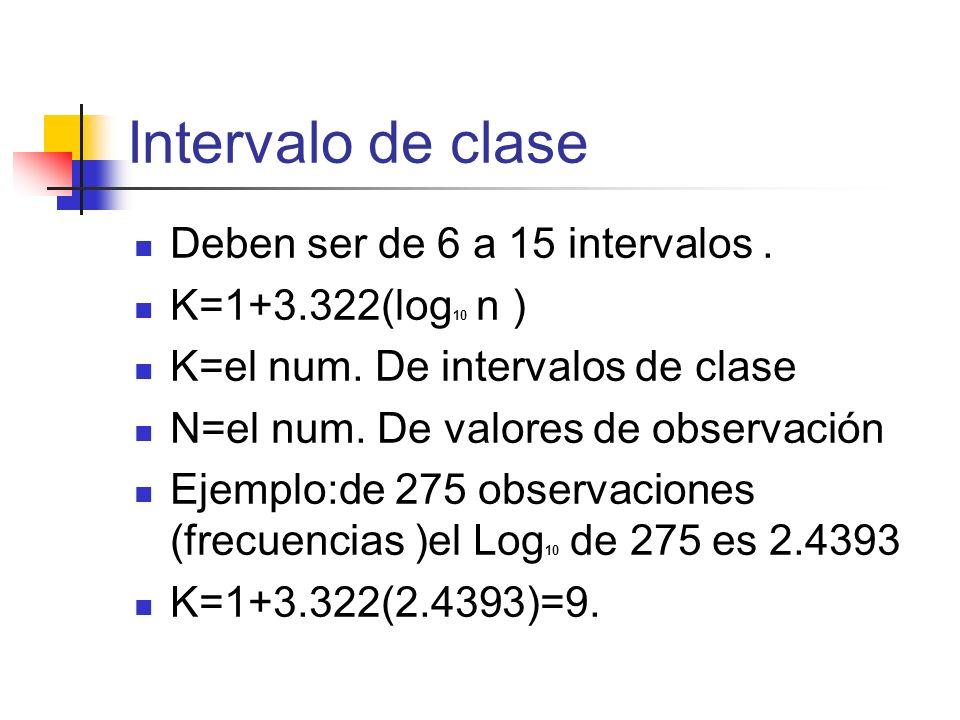 Intervalo de clase Deben ser de 6 a 15 intervalos .