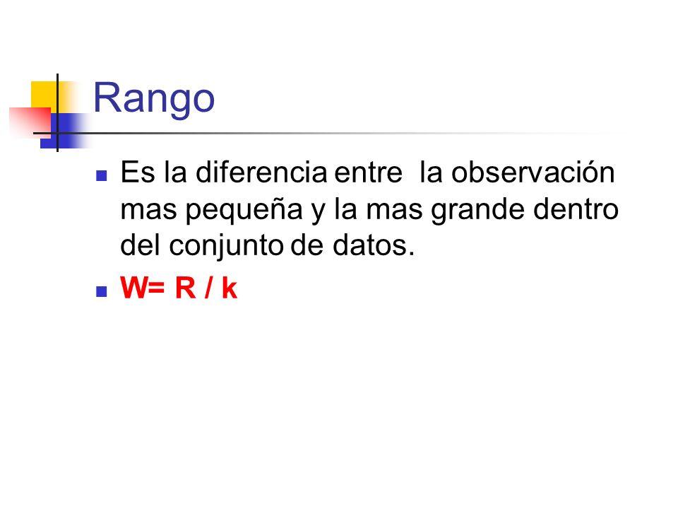 Rango Es la diferencia entre la observación mas pequeña y la mas grande dentro del conjunto de datos.
