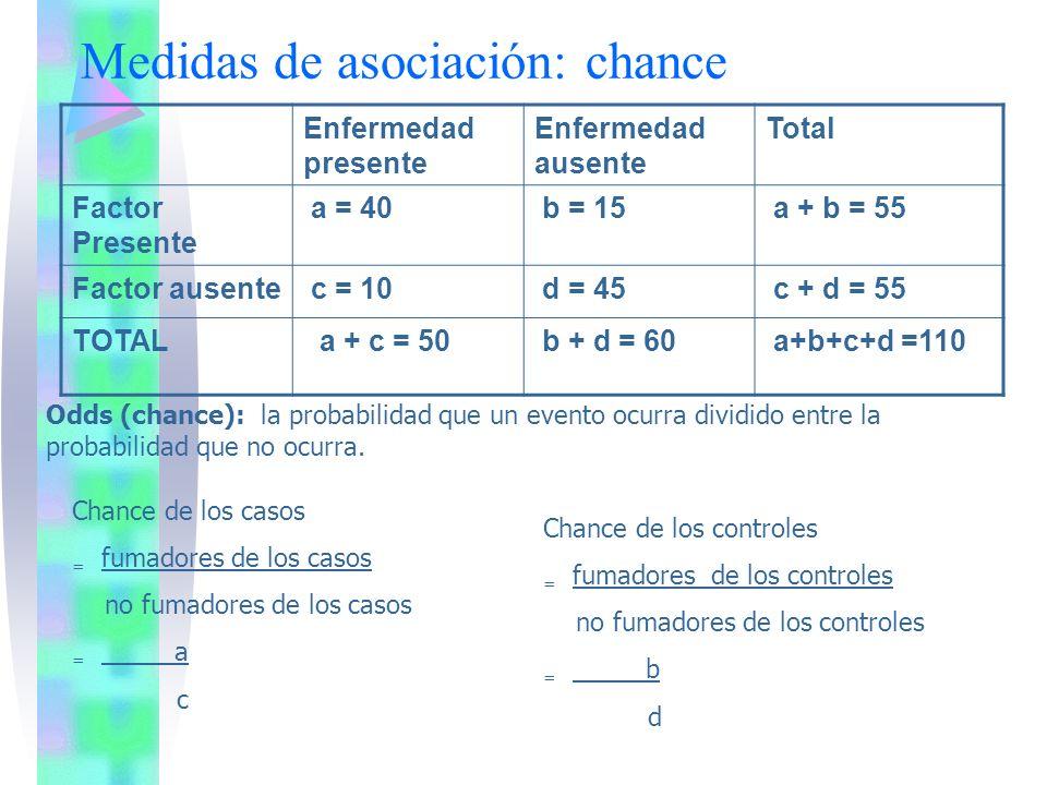 Medidas de asociación: chance