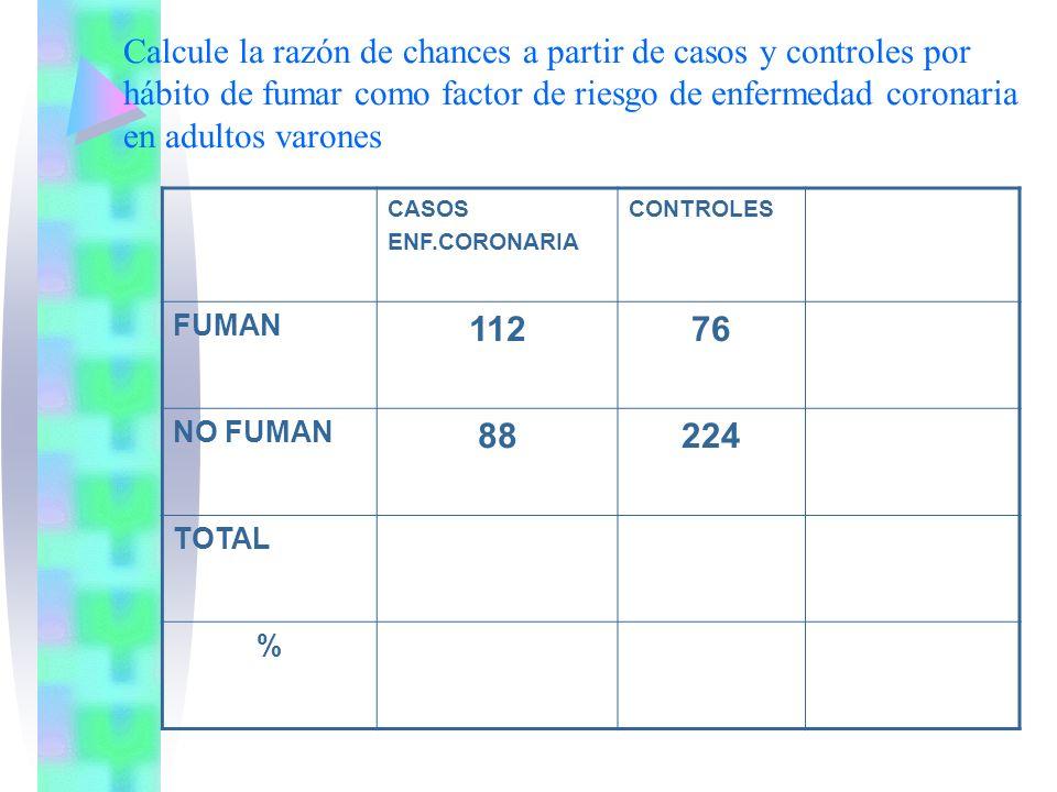 Calcule la razón de chances a partir de casos y controles por hábito de fumar como factor de riesgo de enfermedad coronaria en adultos varones