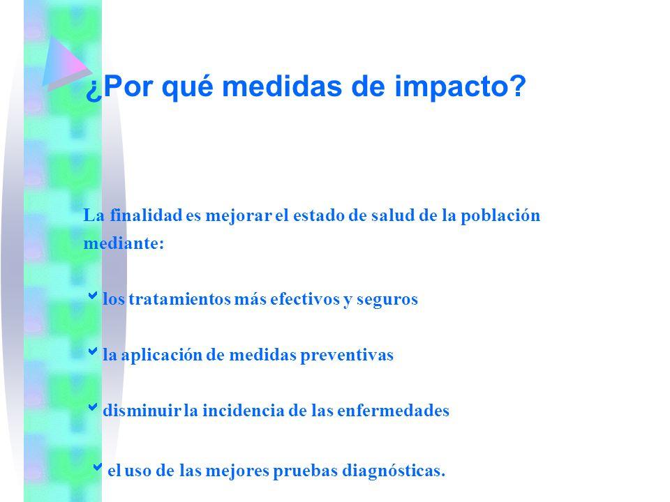¿Por qué medidas de impacto