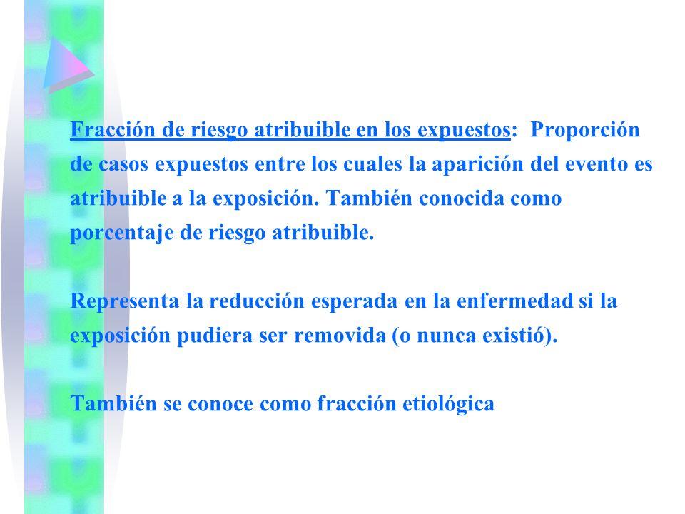 Fracción de riesgo atribuible en los expuestos: Proporción de casos expuestos entre los cuales la aparición del evento es atribuible a la exposición.