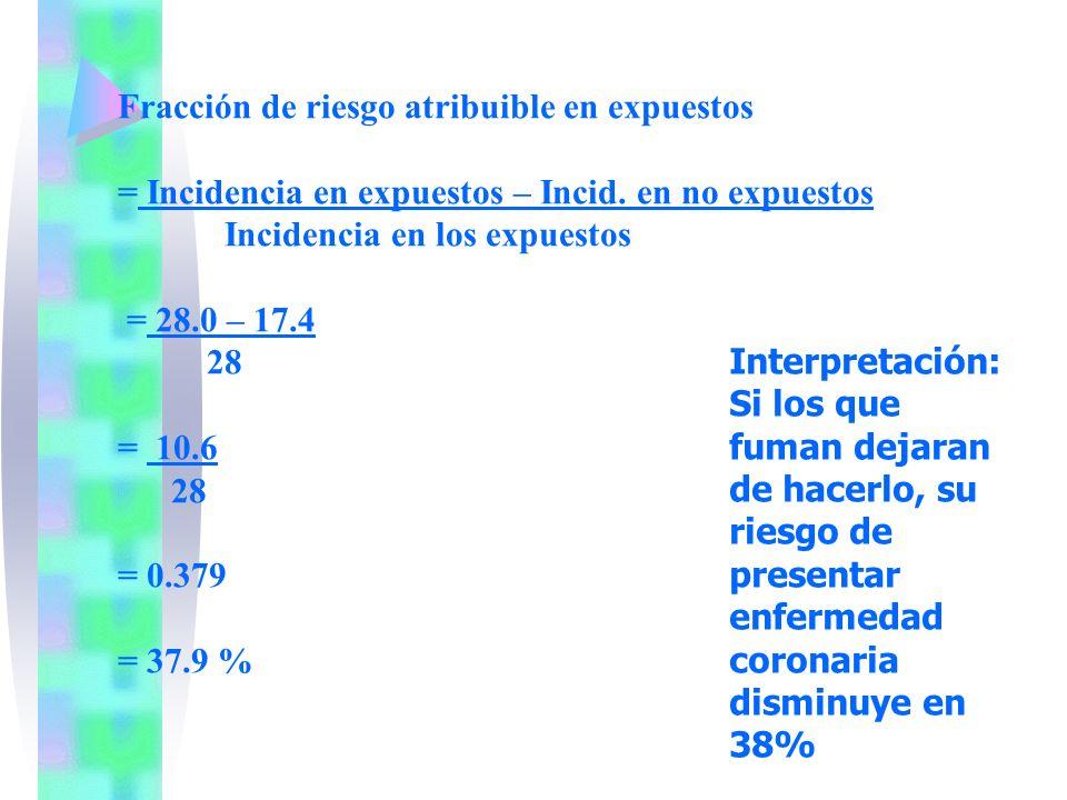 Fracción de riesgo atribuible en expuestos = Incidencia en expuestos – Incid. en no expuestos Incidencia en los expuestos = 28.0 – 17.4 28 = 10.6 28 = 0.379 = 37.9 %