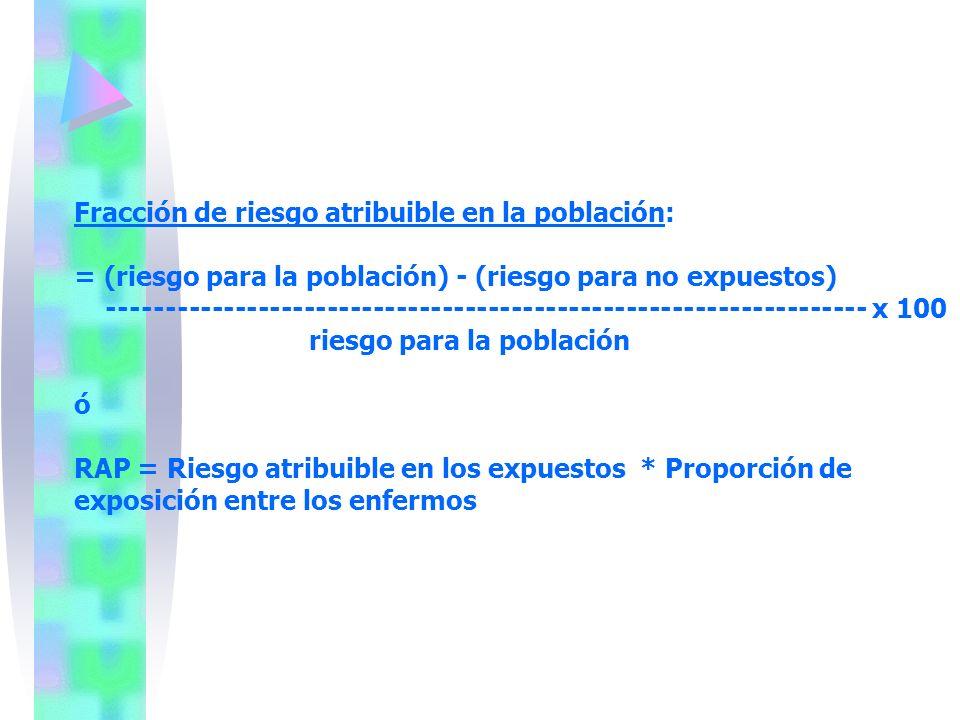 Fracción de riesgo atribuible en la población: = (riesgo para la población) - (riesgo para no expuestos) ------------------------------------------------------------------ x 100 riesgo para la población ó RAP = Riesgo atribuible en los expuestos * Proporción de exposición entre los enfermos