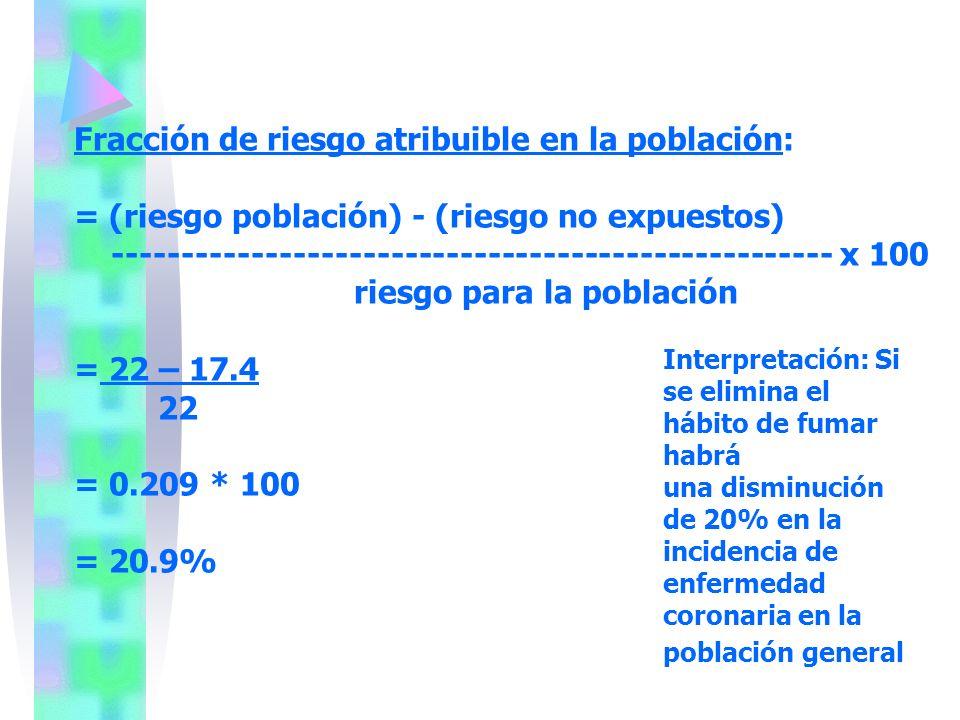 Fracción de riesgo atribuible en la población: = (riesgo población) - (riesgo no expuestos) ---------------------------------------------------- x 100 riesgo para la población = 22 – 17.4 22 = 0.209 * 100 = 20.9%