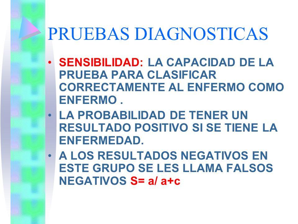 PRUEBAS DIAGNOSTICAS SENSIBILIDAD: LA CAPACIDAD DE LA PRUEBA PARA CLASIFICAR CORRECTAMENTE AL ENFERMO COMO ENFERMO .
