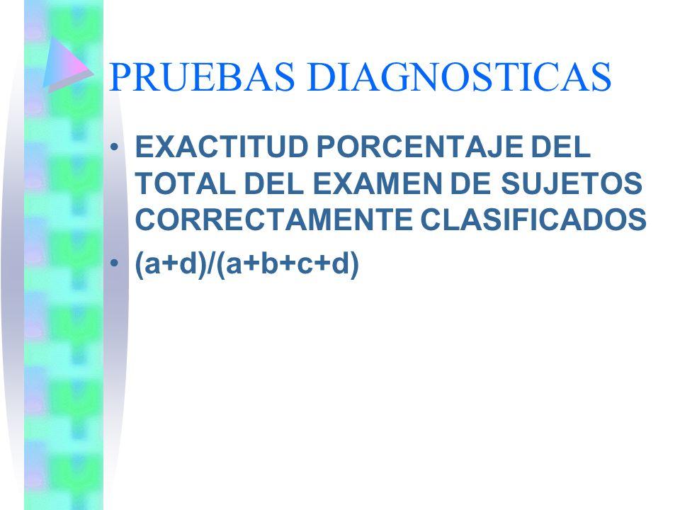 PRUEBAS DIAGNOSTICAS EXACTITUD PORCENTAJE DEL TOTAL DEL EXAMEN DE SUJETOS CORRECTAMENTE CLASIFICADOS.