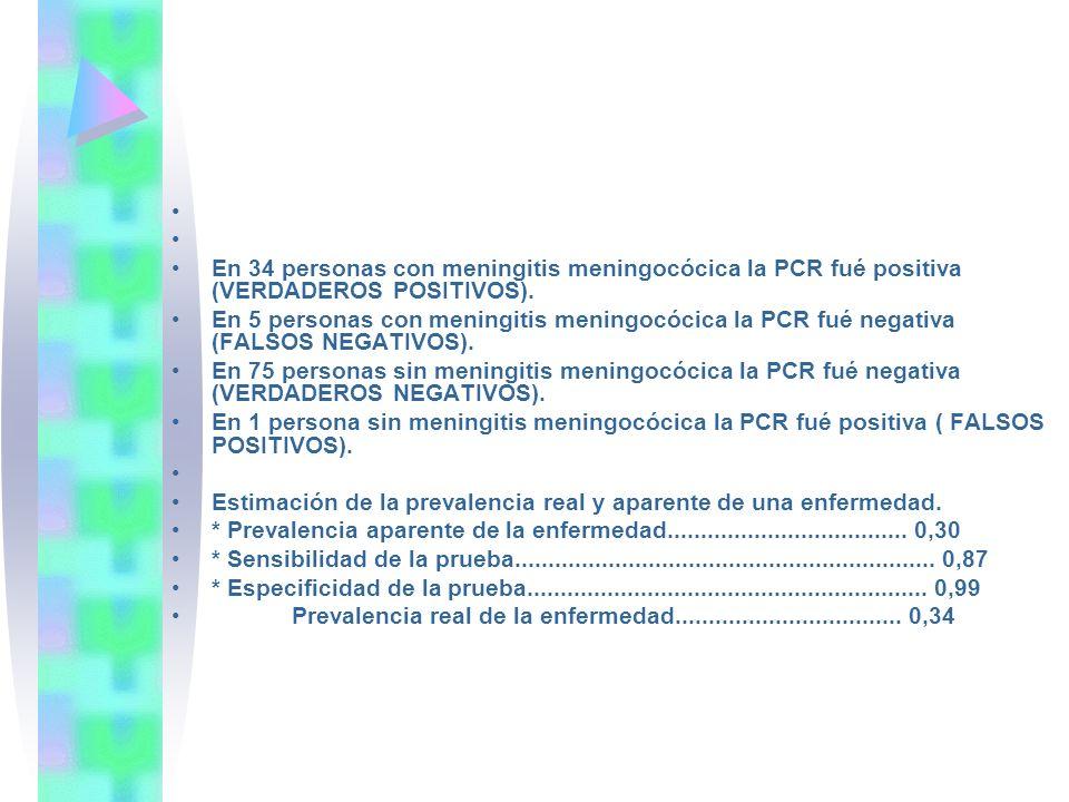 En 34 personas con meningitis meningocócica la PCR fué positiva (VERDADEROS POSITIVOS).