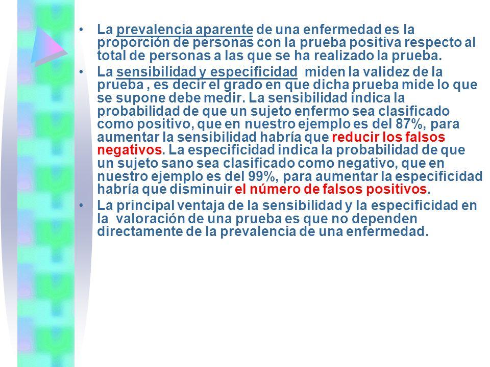 La prevalencia aparente de una enfermedad es la proporción de personas con la prueba positiva respecto al total de personas a las que se ha realizado la prueba.