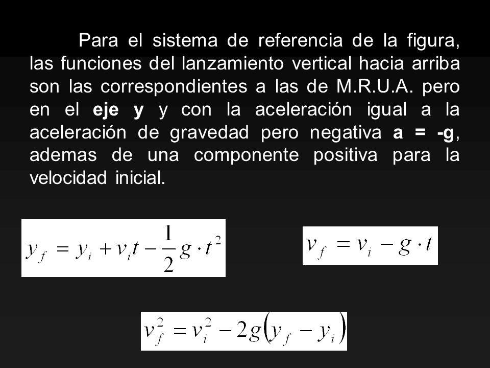 Para el sistema de referencia de la figura, las funciones del lanzamiento vertical hacia arriba son las correspondientes a las de M.R.U.A.