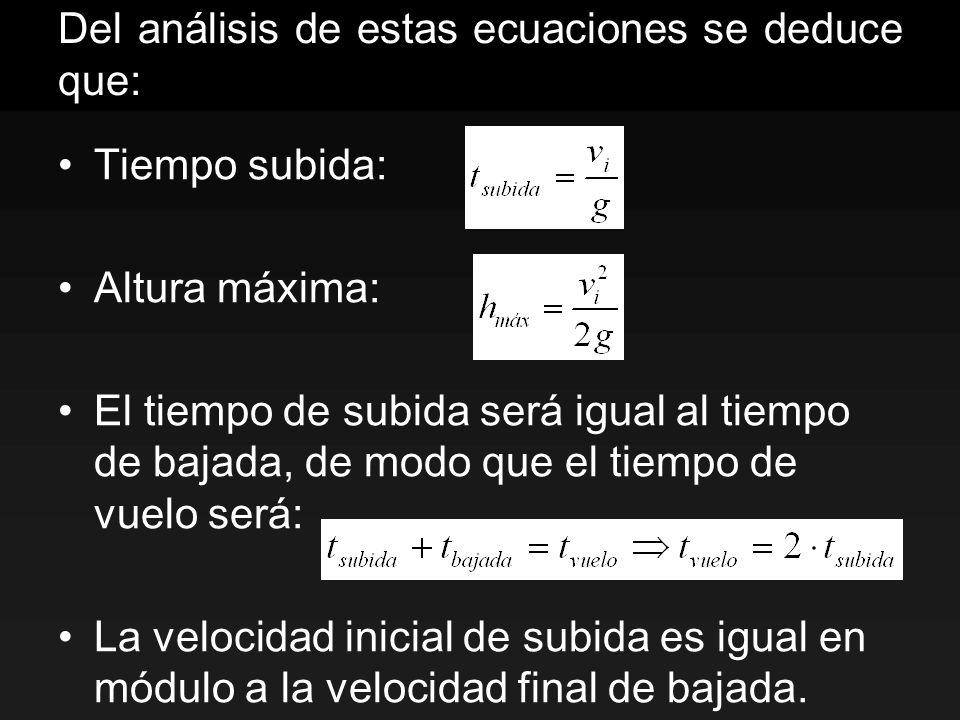 Del análisis de estas ecuaciones se deduce que: