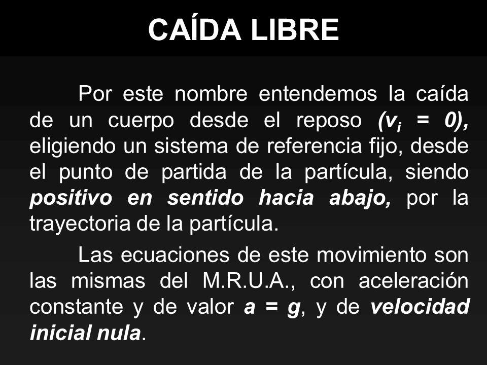 CAÍDA LIBRE