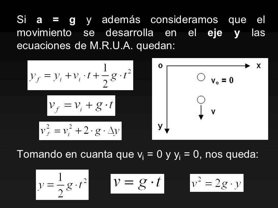 Si a = g y además consideramos que el movimiento se desarrolla en el eje y las ecuaciones de M.R.U.A. quedan: