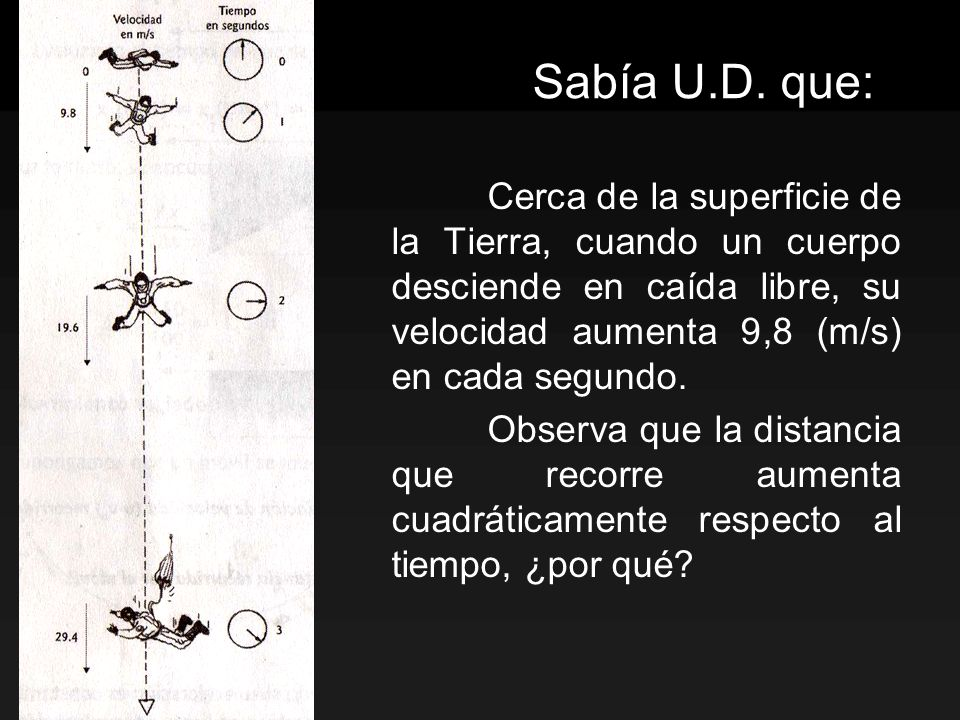 Sabía U.D. que: Cerca de la superficie de la Tierra, cuando un cuerpo desciende en caída libre, su velocidad aumenta 9,8 (m/s) en cada segundo.