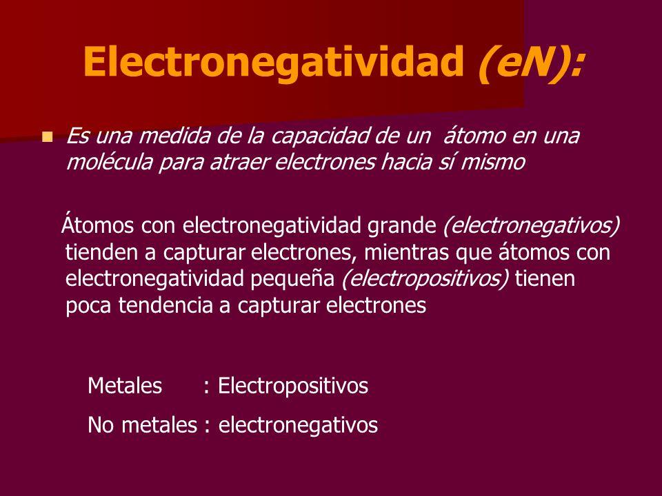 Electronegatividad (eN):
