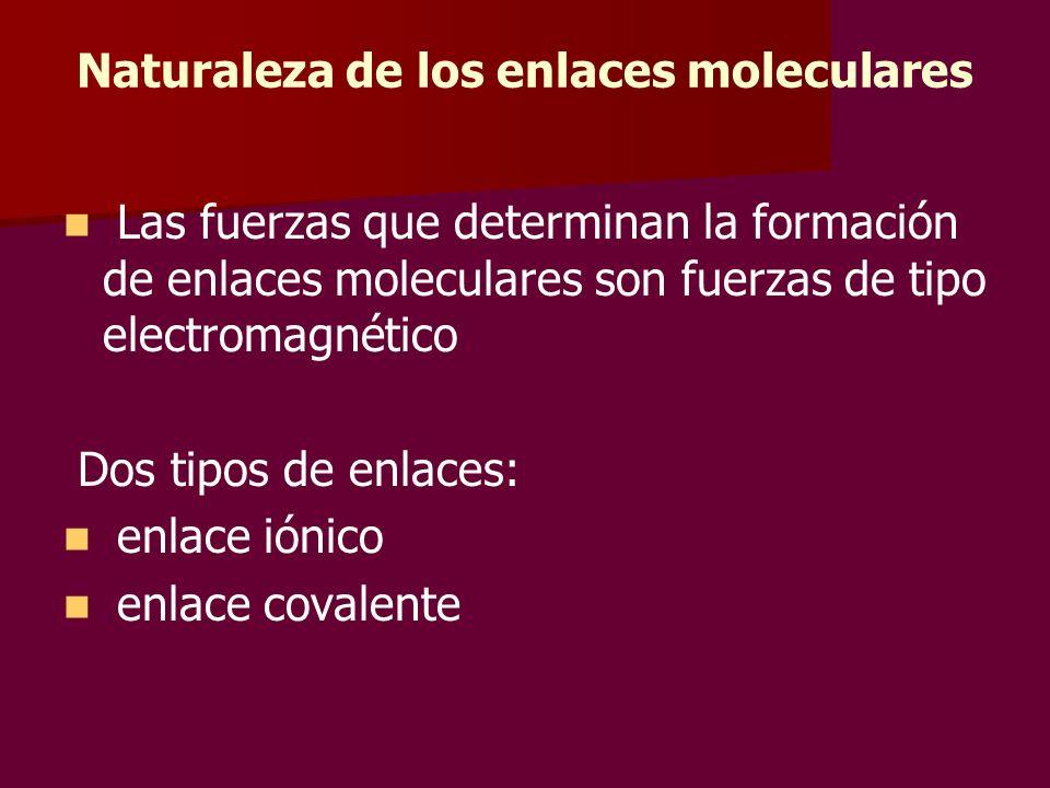 Naturaleza de los enlaces moleculares